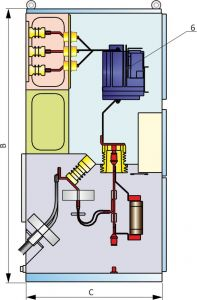 Cross-sections cubicle with contactor